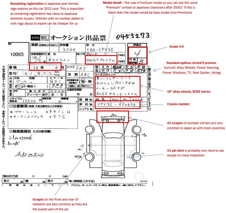 How To Read A Japanese Auction Sheet Prestige Motorsport