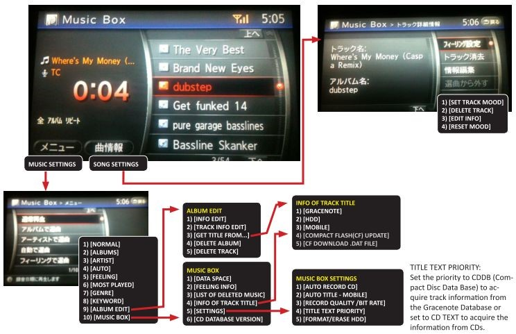 Nissan V36 Skyline Model Guide and TV Menu Translation to