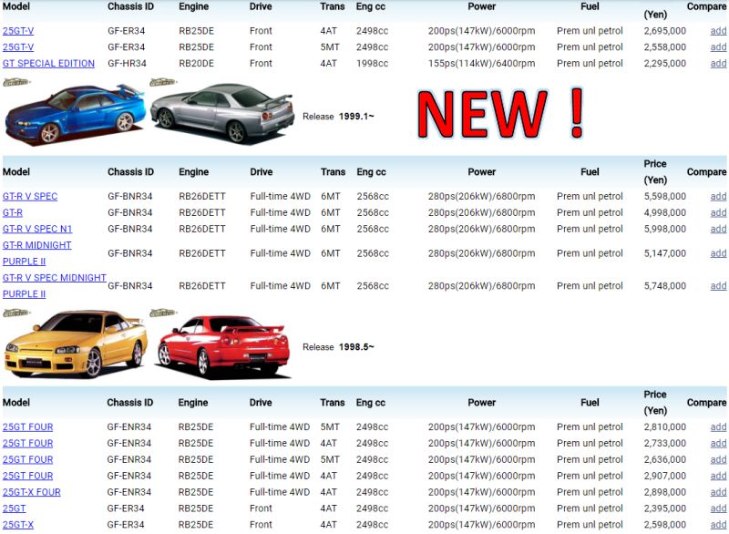 Japanese Vehicle Specifications R34 Skyline new