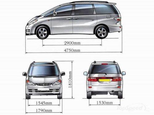 Toyota Estima specs