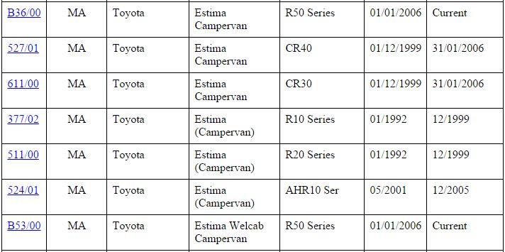 Toyota Estima import models