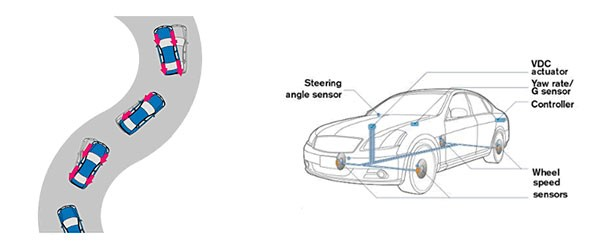 Nissan Skyline Crossover Vehicle Dynamic Control (VDC)