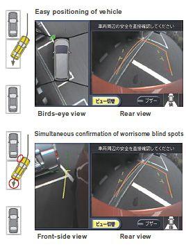 Nissan Elgrand around view camera display