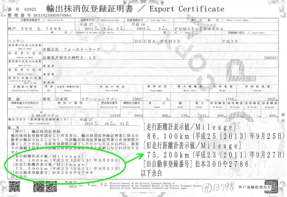 Japanese Export Certificate showing kms