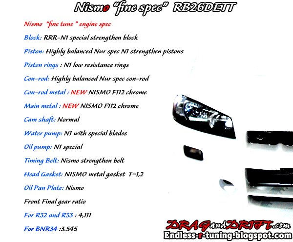2009 Nismo Fine spec engine data translated