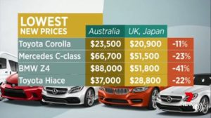 7News new car prices 1