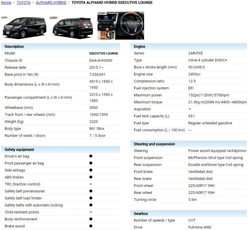 Japanese Vehicle Specifications Alphard Hypbrid example