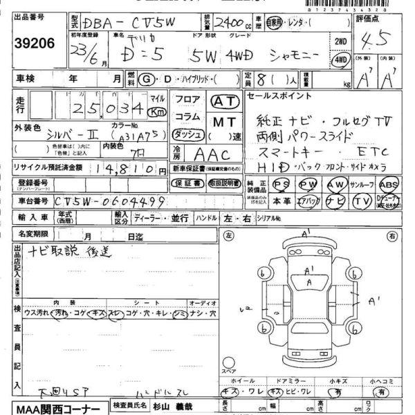 2011 Mitsubishi Delica D5 petrol CV5W 4WD Chamonix auction report