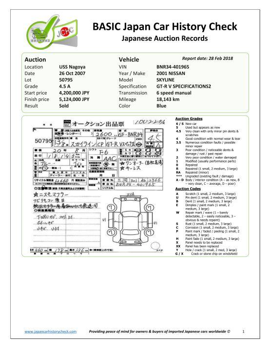 2001 Nissan Skyline R34 GT-R VSpec 2 Report 2