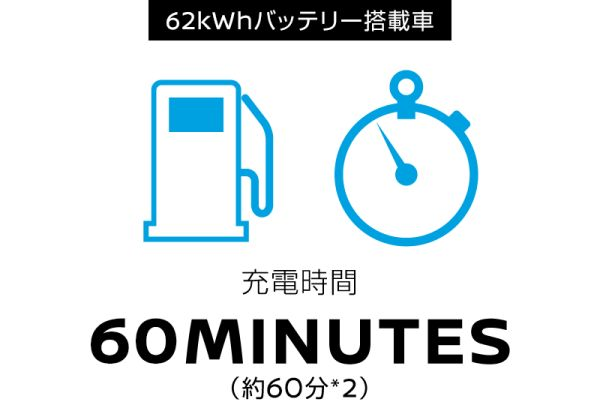 60 min quick charge