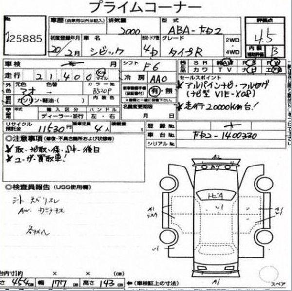 Honda Civic Type R FD2 Auction Report